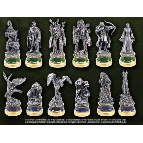 LOTR - The Two Towers - Character Package